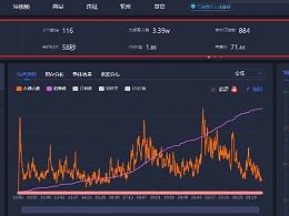 抖音直播代运营如何提升直播间流量